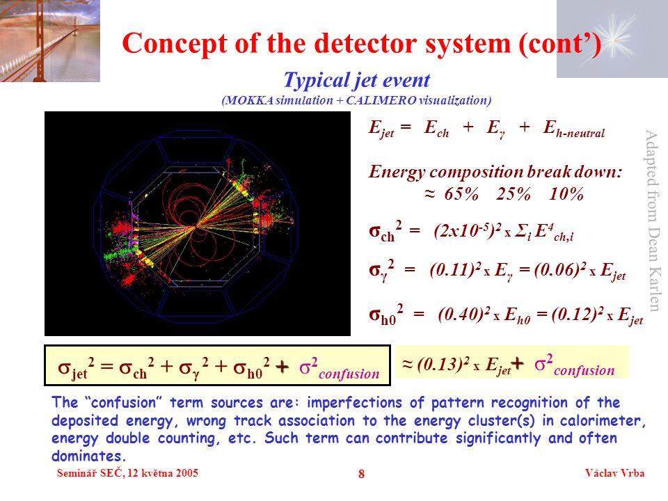 Seminář SEČ, 12 května 2005Václav Vrba 9 Concept of the detector system (cont') +  jet 2 =  ch 2 +   2 +  h0 2 + σ 2 confusion + ≈ (0.13) 2 x E jet + σ 2 confusion To, že detektory budou umístěny ve velmi silném magnetickém poli 4-5 Tesla, má zásadní vliv na jejich konstrukci: - miniaturizace; - vývoj nových detekčních technik..