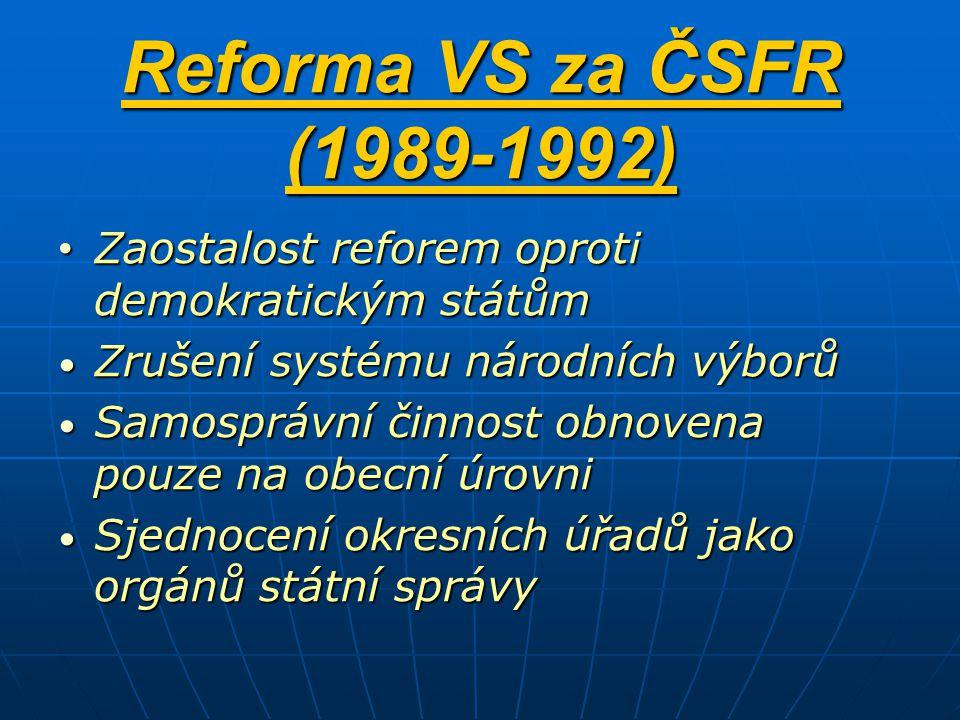 Vývoj od roku 1993 Nahlédnutí do VI.hlavy Ústavy České republiky Nahlédnutí do VI.
