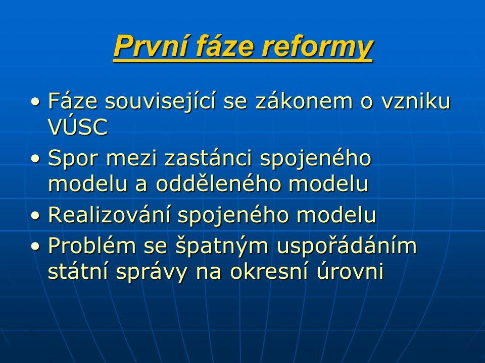 První fáze reformy Fáze související se zákonem o vzniku VÚSCFáze související se zákonem o vzniku VÚSC Spor mezi zastánci spojeného modelu a odděleného modeluSpor mezi zastánci spojeného modelu a odděleného modelu Realizování spojeného modeluRealizování spojeného modelu Problém se špatným uspořádáním státní správy na okresní úrovniProblém se špatným uspořádáním státní správy na okresní úrovni