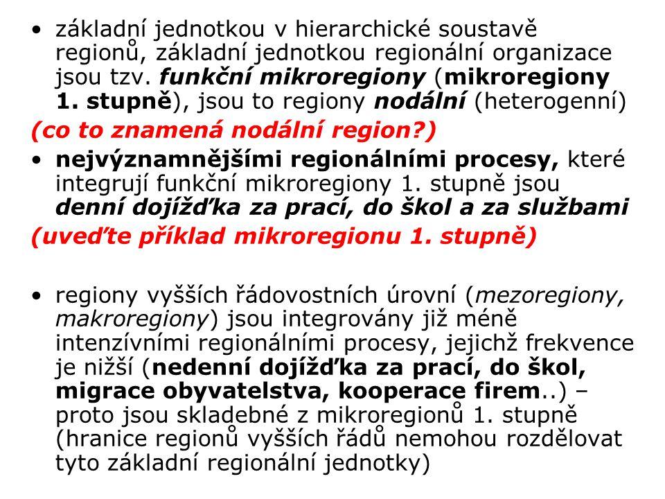 základní jednotkou v hierarchické soustavě regionů, základní jednotkou regionální organizace jsou tzv. funkční mikroregiony (mikroregiony 1. stupně),