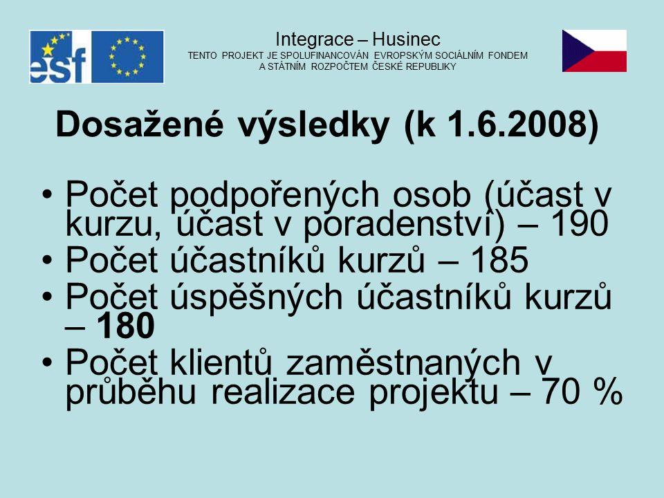 Integrace – Husinec TENTO PROJEKT JE SPOLUFINANCOVÁN EVROPSKÝM SOCIÁLNÍM FONDEM A STÁTNÍM ROZPOČTEM ČESKÉ REPUBLIKY Dosažené výsledky (k 1.6.2008) Poč