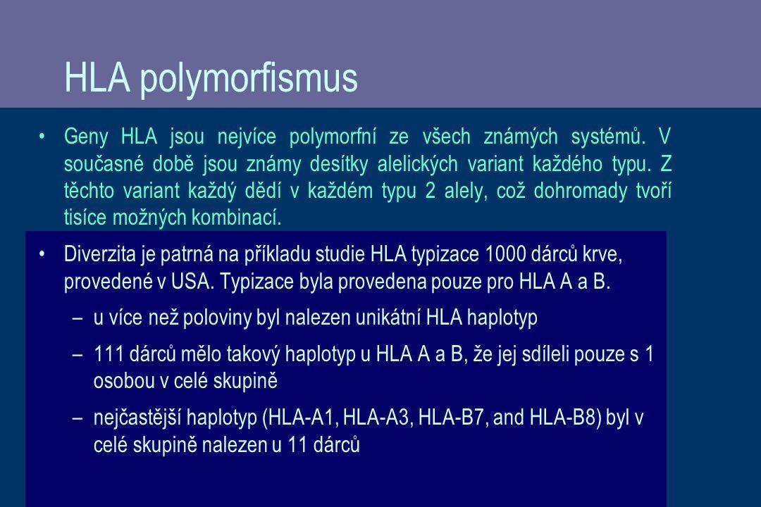 HLA polymorfismus Geny HLA jsou nejvíce polymorfní ze všech známých systémů. V současné době jsou známy desítky alelických variant každého typu. Z těc