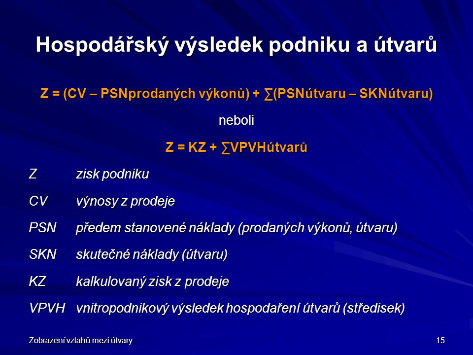 Zobrazení vztahů mezi útvary 15 Hospodářský výsledek podniku a útvarů Z = (CV – PSNprodaných výkonů) + ∑(PSNútvaru – SKNútvaru) neboli Z = KZ + ∑VPVHú