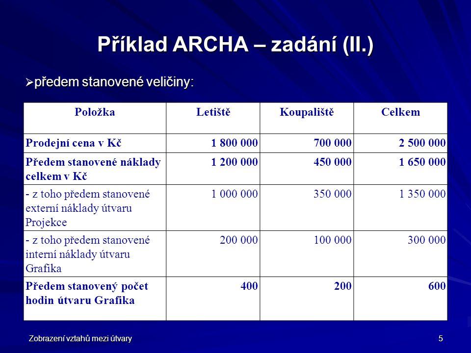Zobrazení vztahů mezi útvary 5 Příklad ARCHA – zadání (II.) PoložkaLetištěKoupalištěCelkem Prodejní cena v Kč1 800 000700 0002 500 000 Předem stanoven