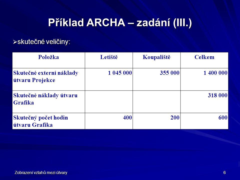 Zobrazení vztahů mezi útvary 6 Příklad ARCHA – zadání (III.) PoložkaLetištěKoupalištěCelkem Skutečné externí náklady útvaru Projekce 1 045 000355 0001