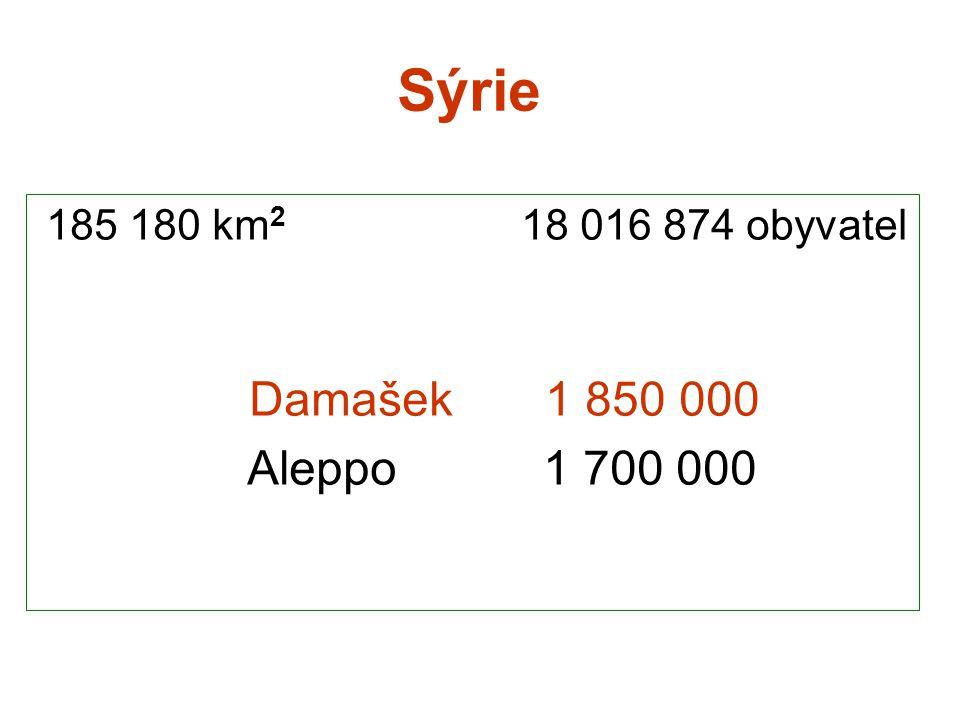 Sýrie 185 180 km 2 18 016 874 obyvatel Damašek 1 850 000 Aleppo 1 700 000