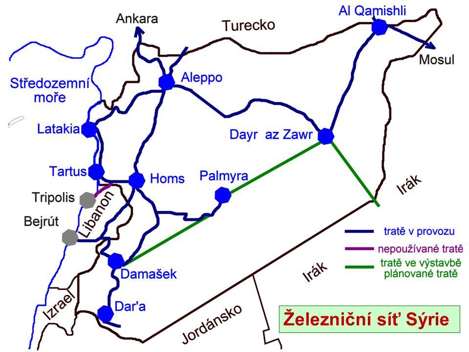 Železniční síť Sýrie