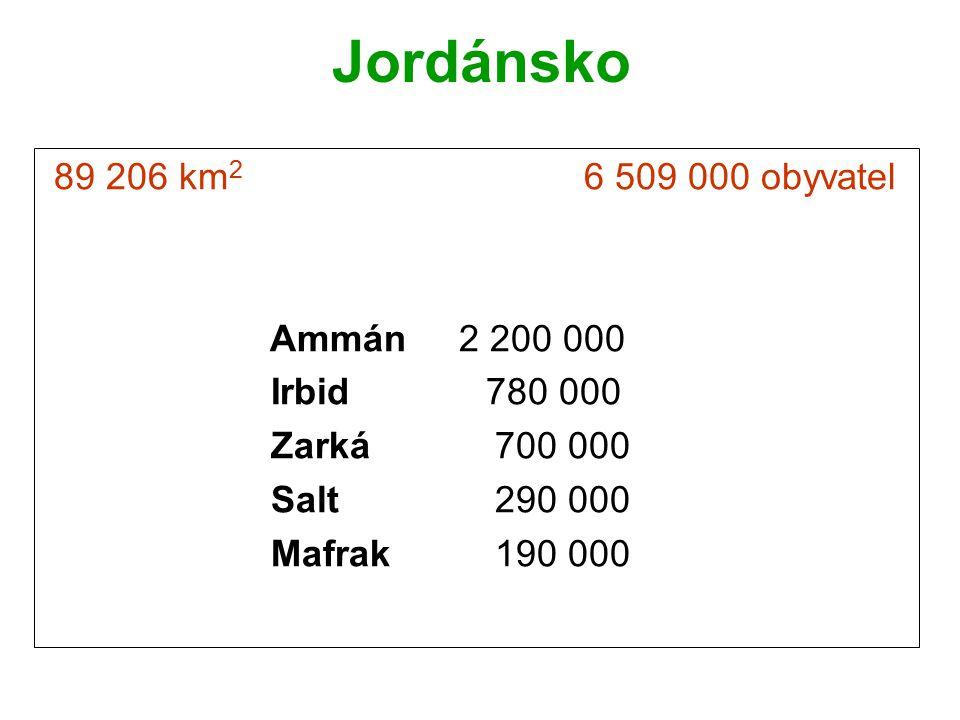 Jordánsko 89 206 km 2 6 509 000 obyvatel Ammán 2 200 000 Irbid 780 000 Zarká 700 000 Salt 290 000 Mafrak 190 000