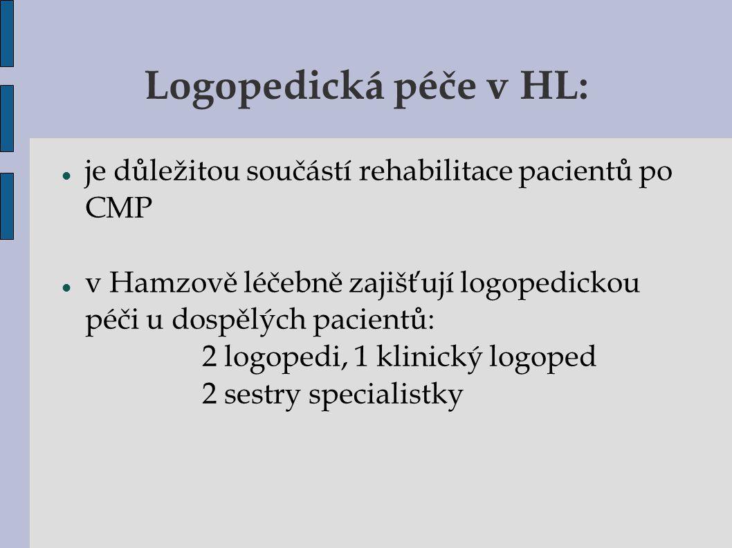 Logopedická péče v HL: je důležitou součástí rehabilitace pacientů po CMP v Hamzově léčebně zajišťují logopedickou péči u dospělých pacientů: 2 logope