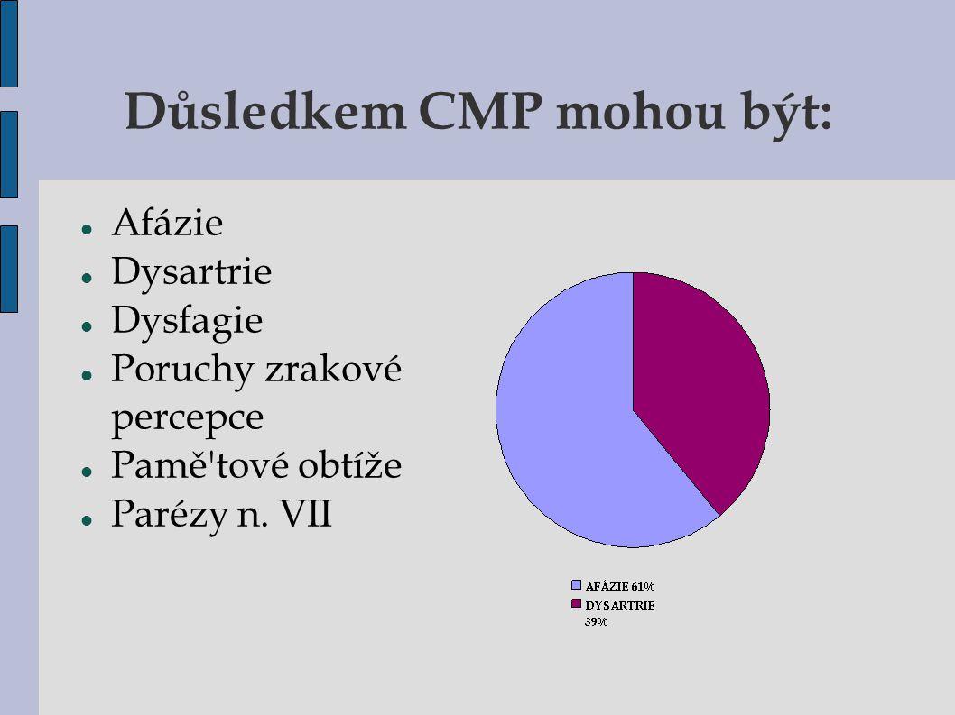Důsledkem CMP mohou být: Afázie Dysartrie Dysfagie Poruchy zrakové percepce Pamě'tové obtíže Parézy n. VII