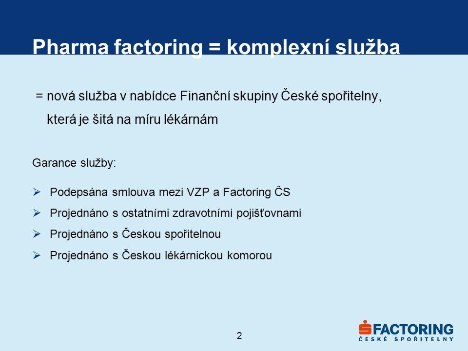 2 Pharma factoring = komplexní služba = nová služba v nabídce Finanční skupiny České spořitelny, která je šitá na míru lékárnám Garance služby:  Pode