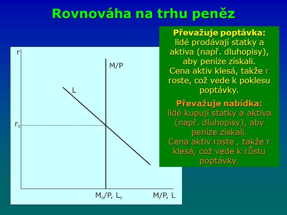 Zvýšená HDP