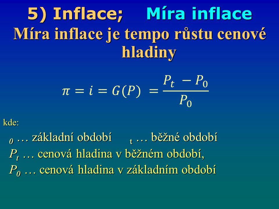 5) Inflace; Vymezení Výpočet indexu cenových změn kde: 0 … základní období t … běžné období 0 … základní období t … běžné období v o i … váha i-tého výrobku v koši (v setinách), v o i … váha i-tého výrobku v koši (v setinách), p t i … cena i-tého výrobku v běžném období, p t i … cena i-tého výrobku v běžném období, p 0 i … cena i-tého výrobku v základním období p 0 i … cena i-tého výrobku v základním období