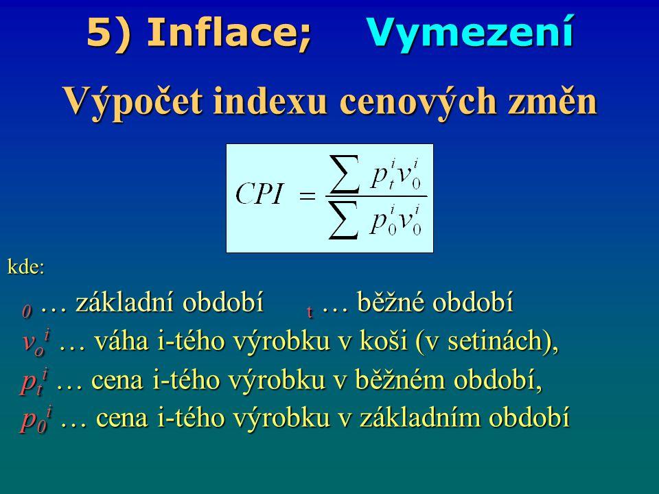 5) Inflace; Deflátor Mírou inflace je také deflátor DPH.