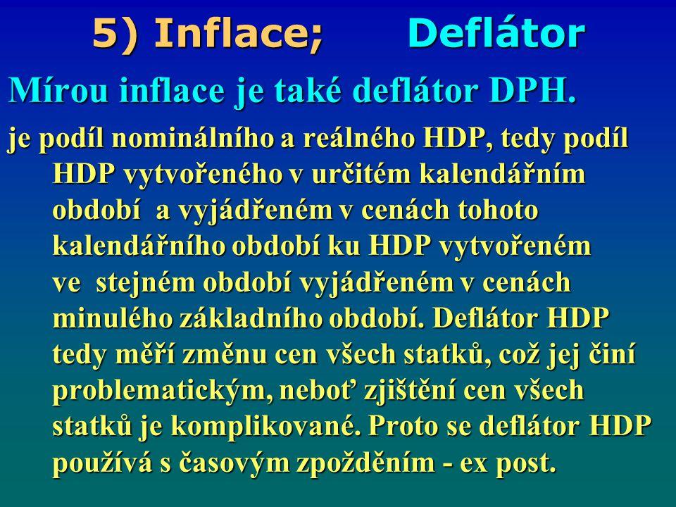 5) Inflace; Vymezení Deflátor HDP kde: 0 … základní období t … běžné období 0 … základní období t … běžné období q t i … množství i-tého statku v běžném období, q t i … množství i-tého statku v běžném období, p t i … cena i-tého statku v běžném období, p t i … cena i-tého statku v běžném období, p 0 i … cena i-tého statku v základním období p 0 i … cena i-tého statku v základním období
