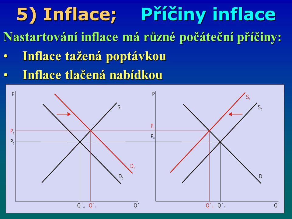 5) Inflace; Příčiny inflace Inflace tažená poptávkou - roste agregátní poptávka, ale firmy nezvyšují své produkční kapacity (např.