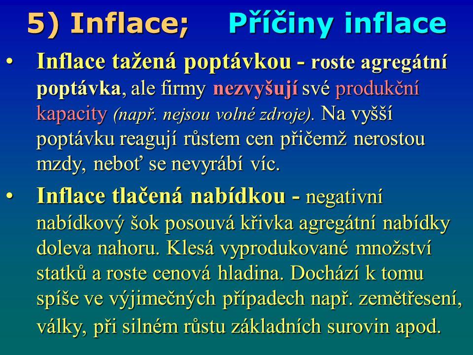 5) Inflace; Deflace Deflace - opak inflace, pokles cenové hladiny.