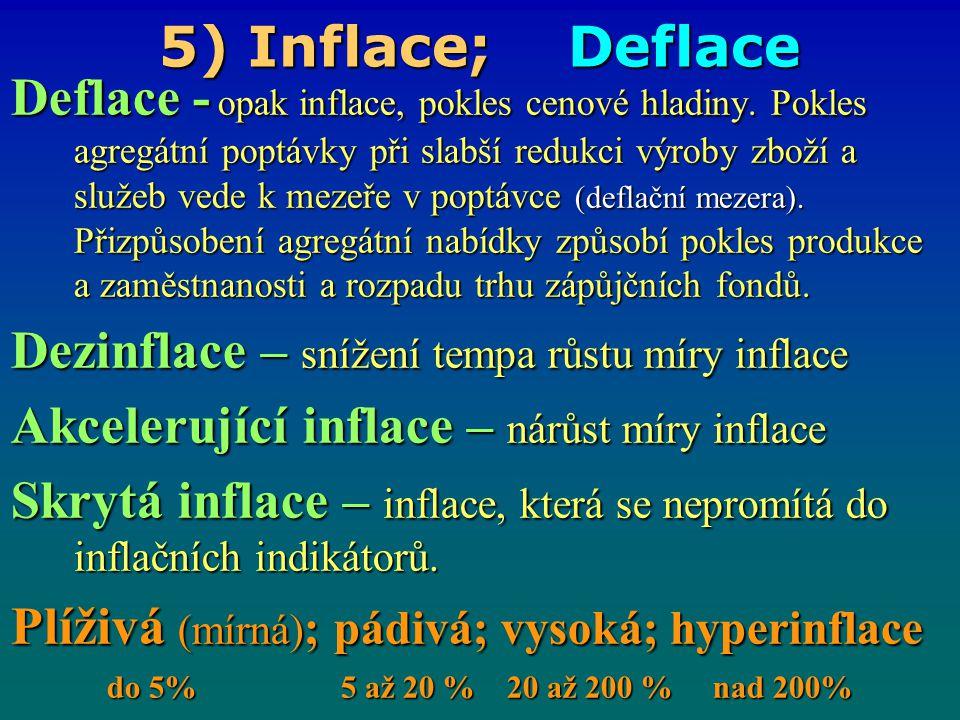 5) Inflace; Deflace Deflace Dezinflace Akcelerující inflace