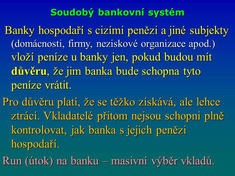 Formy regulace bank Pravidla pro vznik a existenci bank.