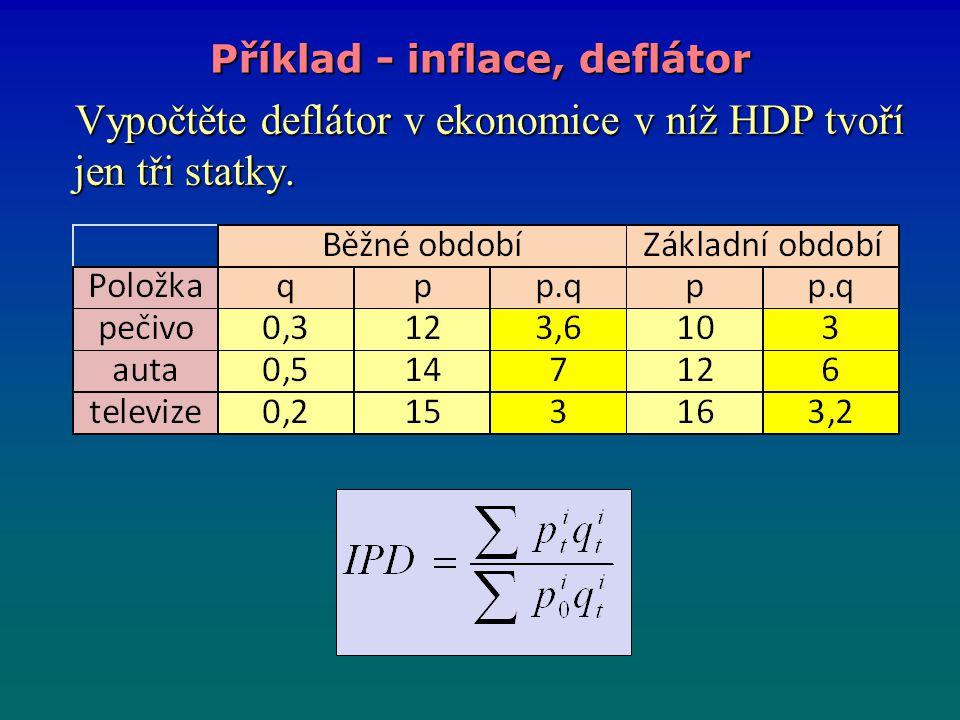 Vypočtěte deflátor v ekonomice v níž HDP tvoří jen tři statky.
