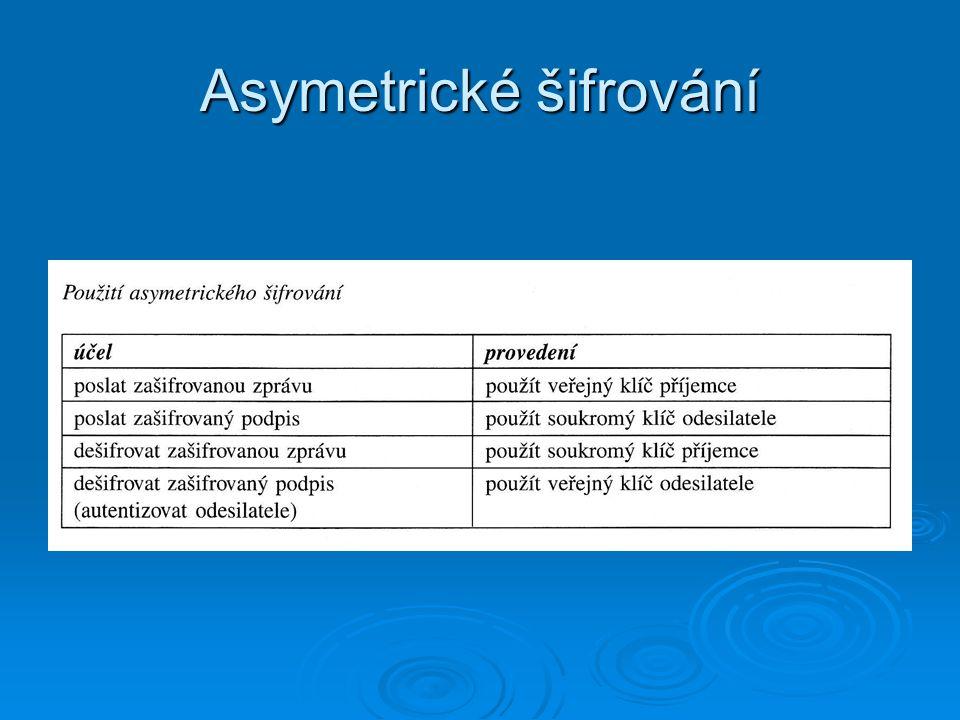 Diffie-Hellman  Používá se pro bezpečnou distribuci klíčů  Je náchylný na útok MTM  Výměna klíčů se děje pomocí tvorby sdíleného klíče – tento pak šifruje datový klíč