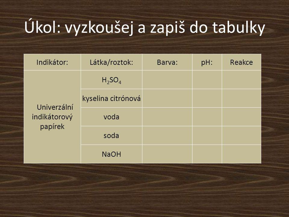 Úkol: vyzkoušej a zapiš do tabulky Indikátor:Látka/roztok:Barva:pH:Reakce Univerzální indikátorový papírek H 2 SO 4 kyselina citrónová voda soda NaOH