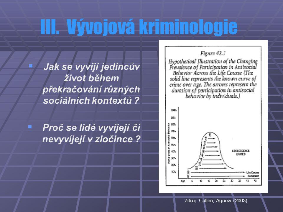 III. Vývojová kriminologie   Jak se vyvíjí jedincův život během překračování různých sociálních kontextů ?   Proč se lidé vyvíjejí či nevyvíjejí v