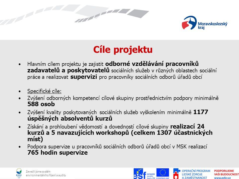 Zavedli jsme systém environmentálního řízení a auditu Cíle projektu Hlavním cílem projektu je zajistit odborné vzdělávání pracovníků zadavatelů a posk