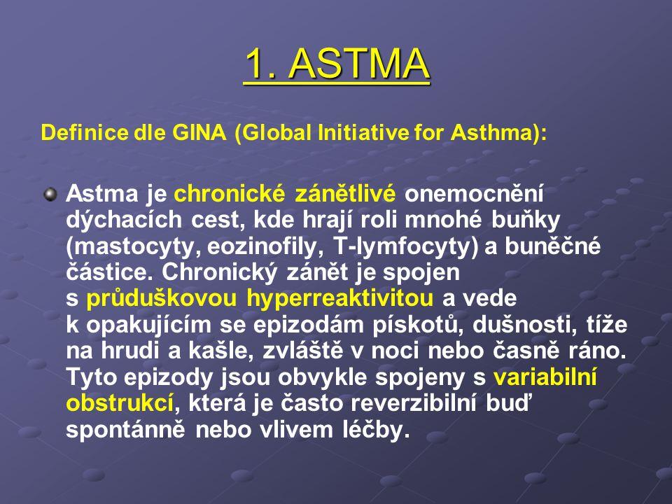 1. ASTMA Definice dle GINA (Global Initiative for Asthma): Astma je chronické zánětlivé onemocnění dýchacích cest, kde hrají roli mnohé buňky (mastocy