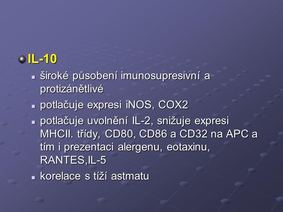 IL-10 široké působení imunosupresivní a protizánětlivé široké působení imunosupresivní a protizánětlivé potlačuje expresi iNOS, COX2 potlačuje expresi iNOS, COX2 potlačuje uvolnění IL-2, snižuje expresi MHCII.