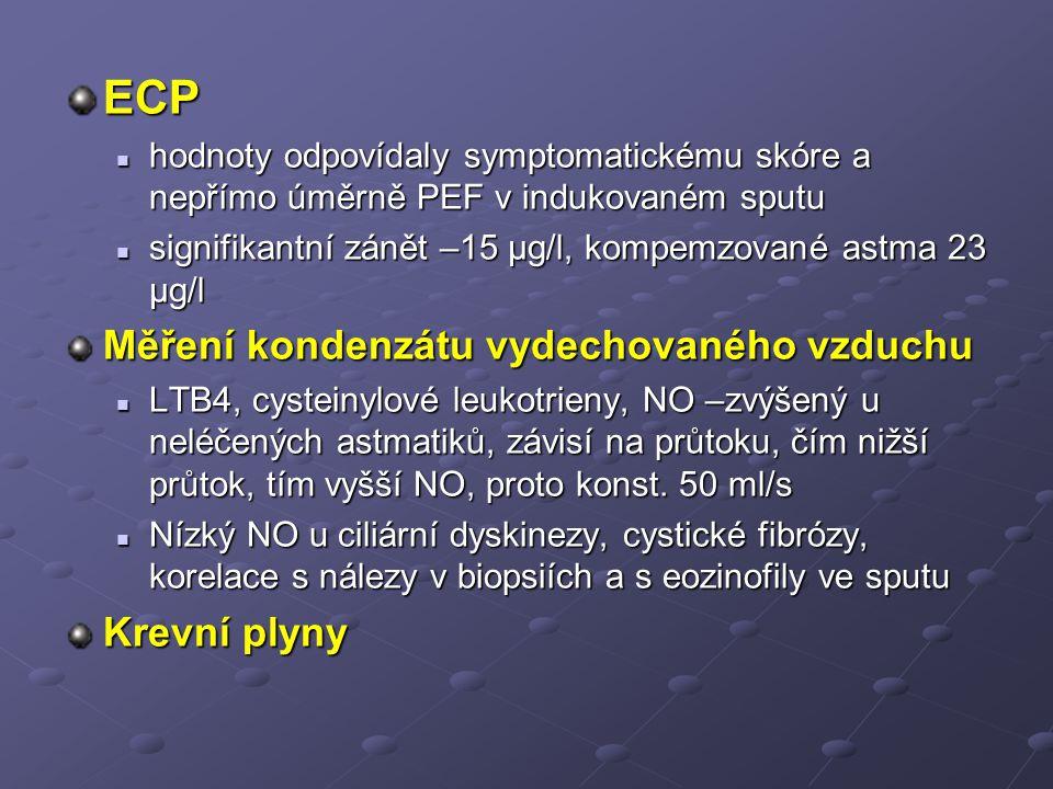 ECP hodnoty odpovídaly symptomatickému skóre a nepřímo úměrně PEF v indukovaném sputu hodnoty odpovídaly symptomatickému skóre a nepřímo úměrně PEF v indukovaném sputu signifikantní zánět –15 μg/l, kompemzované astma 23 μg/l signifikantní zánět –15 μg/l, kompemzované astma 23 μg/l Měření kondenzátu vydechovaného vzduchu LTB4, cysteinylové leukotrieny, NO –zvýšený u neléčených astmatiků, závisí na průtoku, čím nižší průtok, tím vyšší NO, proto konst.