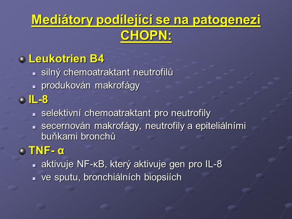 Mediátory podílející se na patogenezi CHOPN: Leukotrien B4 silný chemoatraktant neutrofilů silný chemoatraktant neutrofilů produkován makrofágy produkován makrofágyIL-8 selektivní chemoatraktant pro neutrofily selektivní chemoatraktant pro neutrofily secernován makrofágy, neutrofily a epiteliálními buňkami bronchů secernován makrofágy, neutrofily a epiteliálními buňkami bronchů TNF- α aktivuje NF-κB, který aktivuje gen pro IL-8 aktivuje NF-κB, který aktivuje gen pro IL-8 ve sputu, bronchiálních biopsiích ve sputu, bronchiálních biopsiích