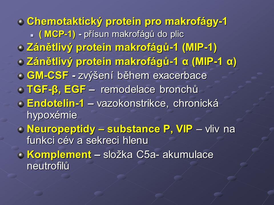 Chemotaktický protein pro makrofágy-1 ( MCP-1) - přísun makrofágů do plic ( MCP-1) - přísun makrofágů do plic Zánětlivý protein makrofágů-1 (MIP-1) Zánětlivý protein makrofágů-1 α (MIP-1 α) GM-CSF - zvýšení během exacerbace TGF-β, EGF – remodelace bronchů Endotelin-1 – vazokonstrikce, chronická hypoxémie Neuropeptidy – substance P, VIP – vliv na funkci cév a sekreci hlenu Komplement – složka C5a- akumulace neutrofilů