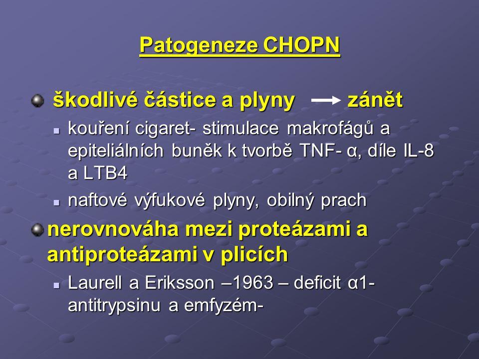 Patogeneze CHOPN škodlivé částice a plyny zánět škodlivé částice a plyny zánět kouření cigaret- stimulace makrofágů a epiteliálních buněk k tvorbě TNF- α, díle IL-8 a LTB4 kouření cigaret- stimulace makrofágů a epiteliálních buněk k tvorbě TNF- α, díle IL-8 a LTB4 naftové výfukové plyny, obilný prach naftové výfukové plyny, obilný prach nerovnováha mezi proteázami a antiproteázami v plicích Laurell a Eriksson –1963 – deficit α1- antitrypsinu a emfyzém- Laurell a Eriksson –1963 – deficit α1- antitrypsinu a emfyzém-