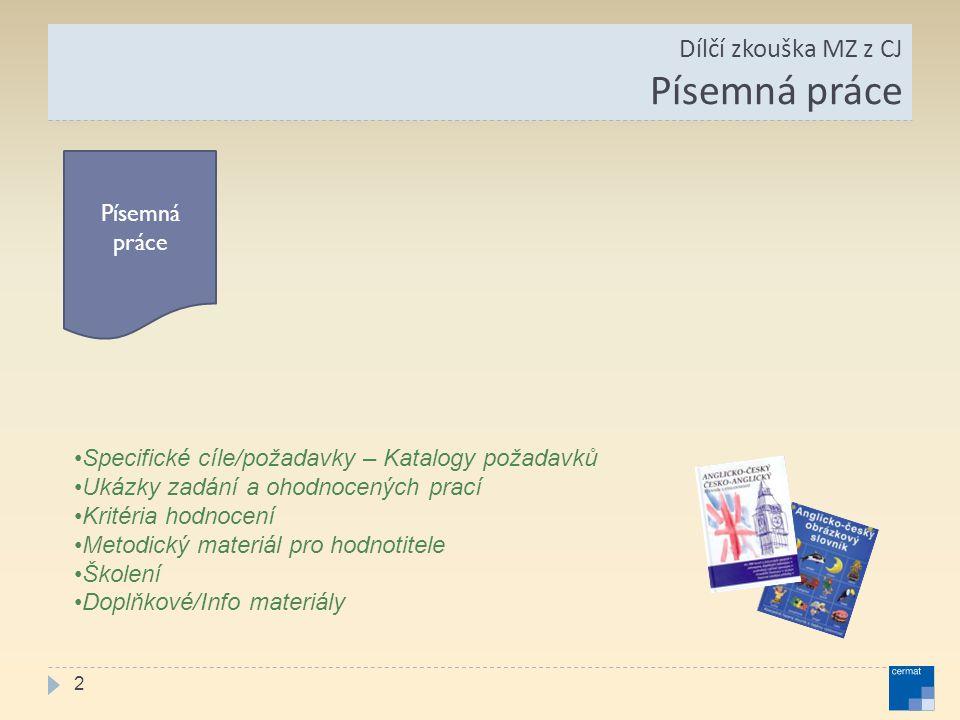 Vnitřní podmínky hodnocení PP  Pokud žák získá 0 bodů v oddíle IA v 1.