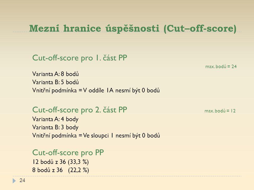 24 Mezní hranice úspěšnosti (Cut–off-score) Cut-off-score pro 1.