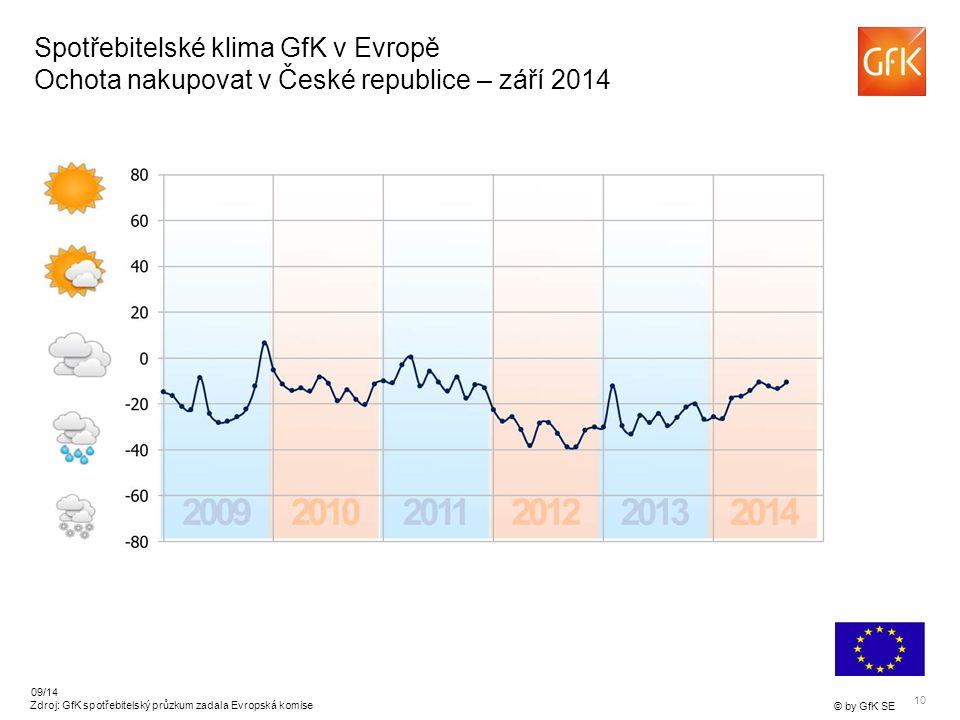 10 © by GfK SE 09/14 Zdroj: GfK spotřebitelský průzkum zadala Evropská komise Spotřebitelské klima GfK v Evropě Ochota nakupovat v České republice – září 2014