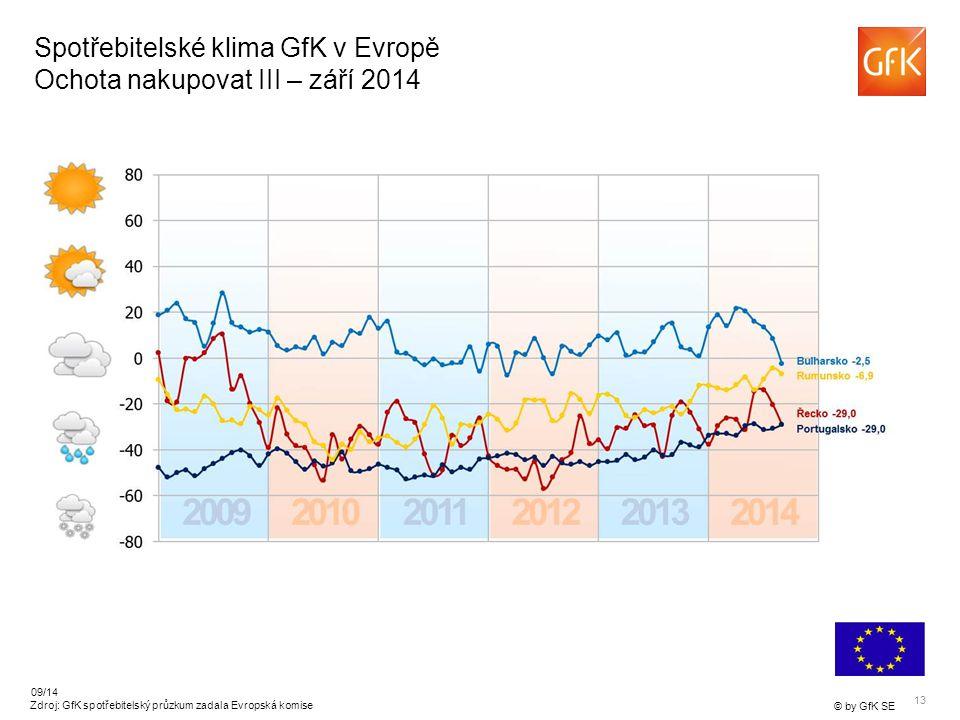 13 © by GfK SE 09/14 Zdroj: GfK spotřebitelský průzkum zadala Evropská komise Spotřebitelské klima GfK v Evropě Ochota nakupovat III – září 2014