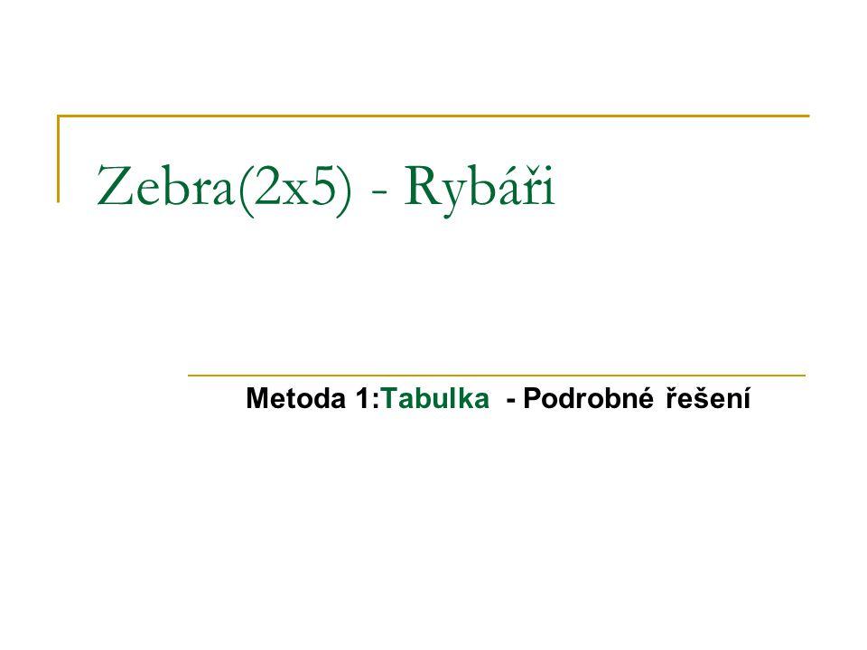 Zebra(2x5) - Rybáři Metoda 1:Tabulka - Podrobné řešení