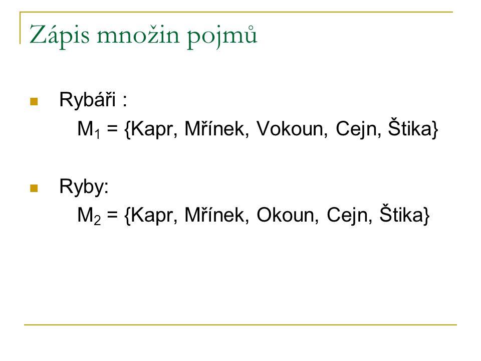 Zápis množin pojmů Rybáři : M 1 = {Kapr, Mřínek, Vokoun, Cejn, Štika} Ryby: M 2 = {Kapr, Mřínek, Okoun, Cejn, Štika}