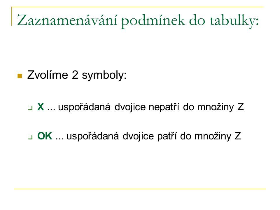 Zaznamenávání podmínek do tabulky: Zvolíme 2 symboly:  X... uspořádaná dvojice nepatří do množiny Z  OK... uspořádaná dvojice patří do množiny Z