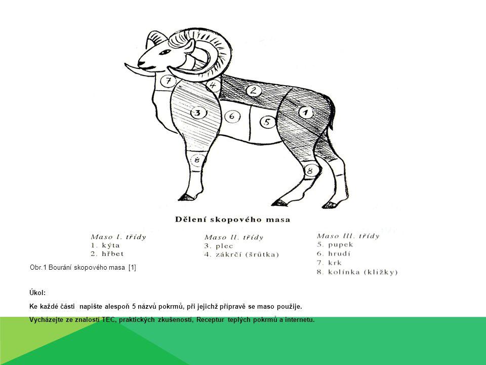 Úkol: Ke každé části napište alespoň 5 názvů pokrmů, při jejichž přípravě se maso použije. Vycházejte ze znalostí TEC, praktických zkušeností, Receptu