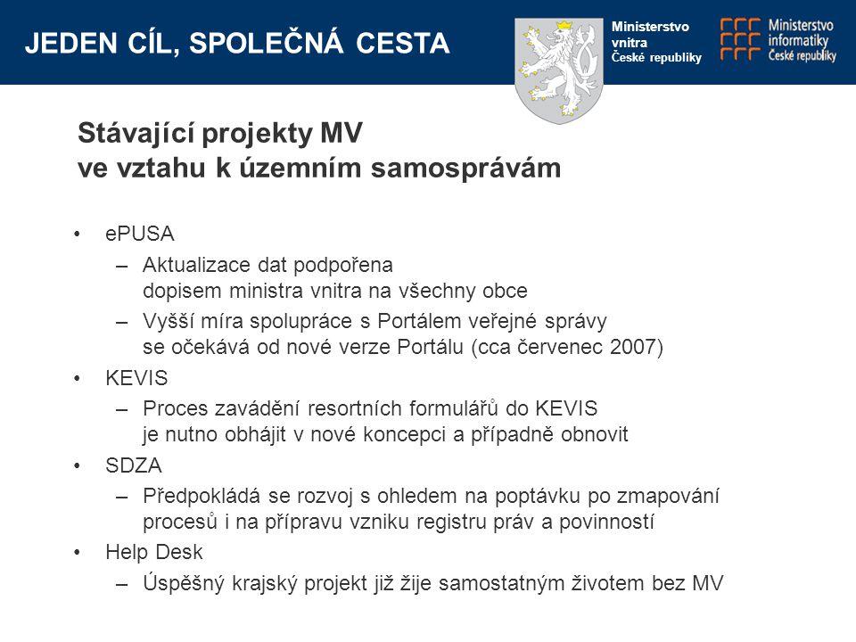 JEDEN CÍL, SPOLEČNÁ CESTA Ministerstvo vnitra České republiky Stávající projekty MV ve vztahu k územním samosprávám ePUSA –Aktualizace dat podpořena dopisem ministra vnitra na všechny obce –Vyšší míra spolupráce s Portálem veřejné správy se očekává od nové verze Portálu (cca červenec 2007) KEVIS –Proces zavádění resortních formulářů do KEVIS je nutno obhájit v nové koncepci a případně obnovit SDZA –Předpokládá se rozvoj s ohledem na poptávku po zmapování procesů i na přípravu vzniku registru práv a povinností Help Desk –Úspěšný krajský projekt již žije samostatným životem bez MV