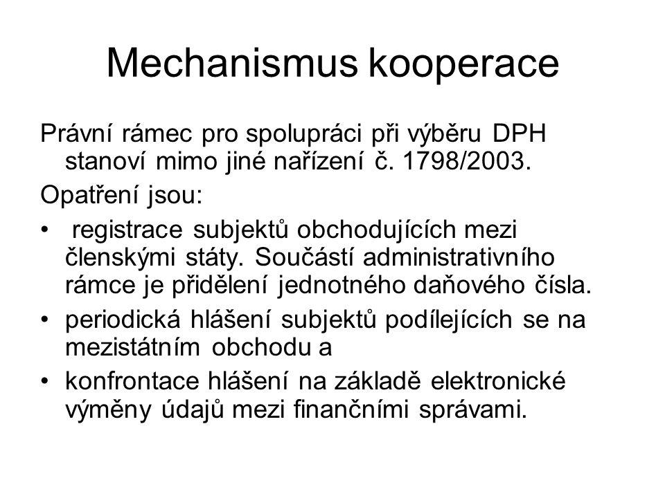 Mechanismus kooperace Právní rámec pro spolupráci při výběru DPH stanoví mimo jiné nařízení č.