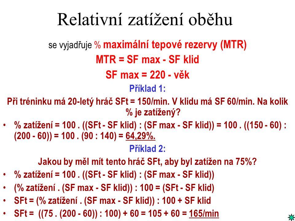 Relativní zatížení oběhu se vyjadřuje % maximální tepové rezervy (MTR) MTR = SF max - SF klid SF max = 220 - věk Příklad 1: Při tréninku má 20-letý hráč SFt = 150/min.