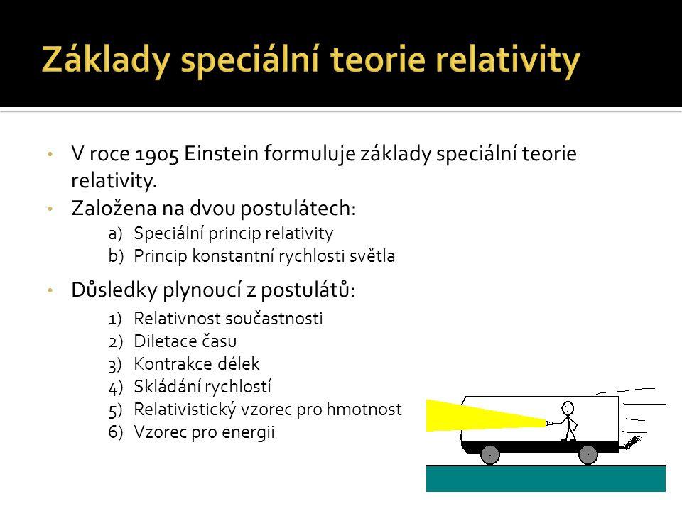 Galileiho princip relativity a jeho transformace Vlnová podstata světla Problém éteru Michelsonův pokus a jeho důsledky