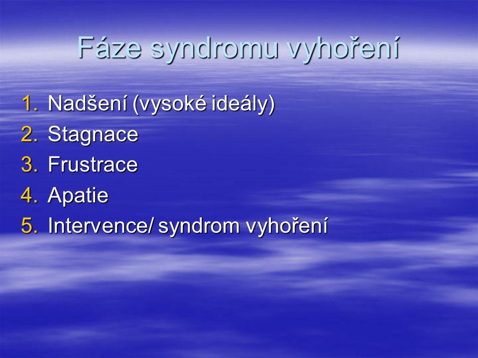 Fáze syndromu vyhoření 1.Nadšení (vysoké ideály) 2.Stagnace 3.Frustrace 4.Apatie 5.Intervence/ syndrom vyhoření
