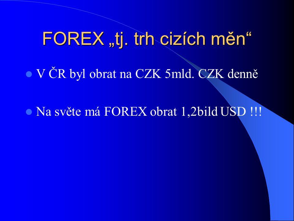 """FOREX """"tj. trh cizích měn"""" V ČR byl obrat na CZK 5mld. CZK denně Na světe má FOREX obrat 1,2bild USD !!!"""