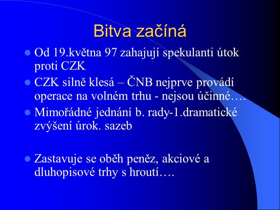 Bitva začíná Od 19.května 97 zahajují spekulanti útok proti CZK CZK silně klesá – ČNB nejprve provádí operace na volném trhu - nejsou účinné….