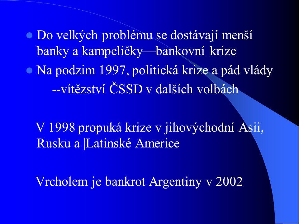 Do velkých problému se dostávají menší banky a kampeličky—bankovní krize Na podzim 1997, politická krize a pád vlády --vítězství ČSSD v dalších volbách V 1998 propuká krize v jihovýchodní Asii, Rusku a |Latinské Americe Vrcholem je bankrot Argentiny v 2002